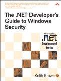 Active Directory Programming