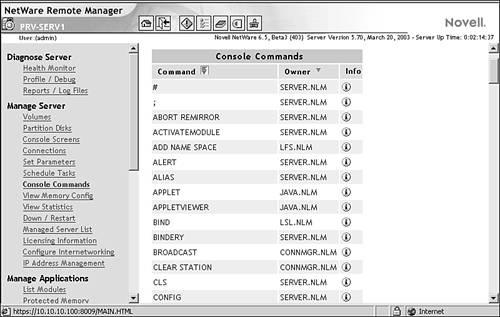 Novell Netware on Command