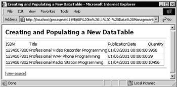 Working with the DataTable Object | Professional ASP NET MVC 1 0