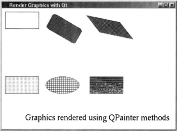 17 20 DRAWING SHAPES, TEXT, AND IMAGES IN Qt | Programming