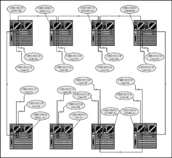 network core switches network switching wiring diagram
