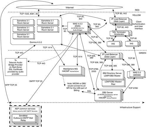 ibm websphere application server installation guide