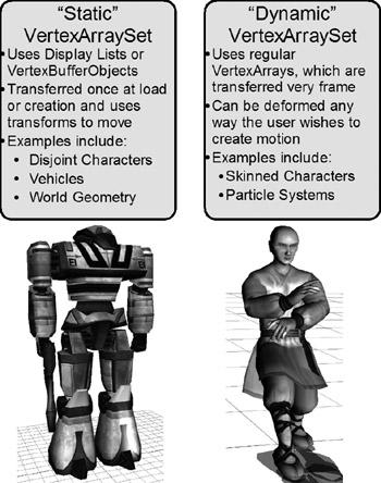practical java game programming pdf