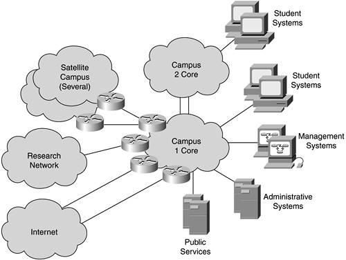 University of Insecurity | Case Studies