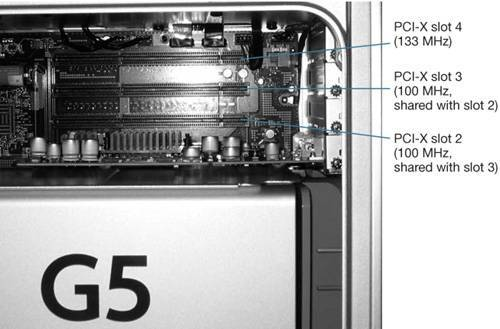 Power mac g5 ram slot numbers