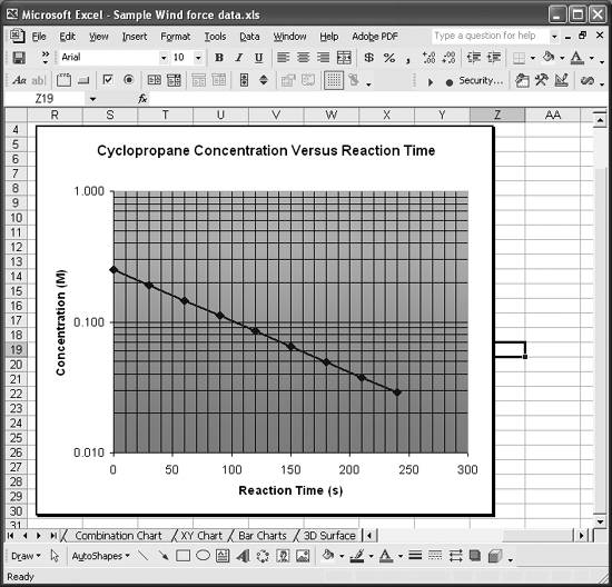 how to plot log graph in excel 2010 matplotlib how to show logarithmically spaced grid lines. Black Bedroom Furniture Sets. Home Design Ideas