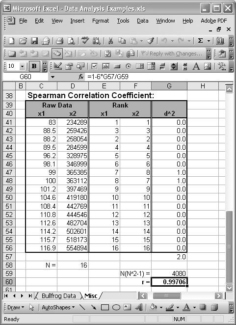 Recipe5.3.Calculating Confidence Intervals - Excel Scientific and ...