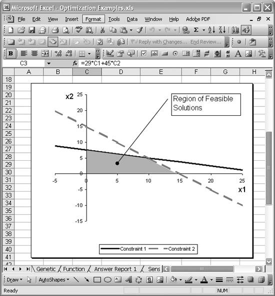 Chapter 13 Performing Optimization Analyses in Excel Excel – Linear Programming Worksheet