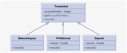 bank case study in java Verax case study | online banking bill payment  with the bank's customer  information system technologies include java, html, mqseries, sybase t-sql .