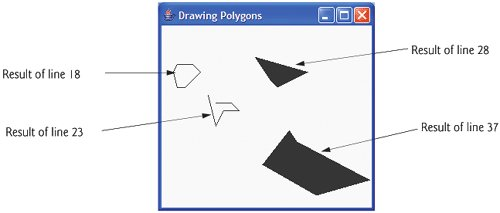 Drawing Lines In Jframe : Section drawing polygons and polylines java how to