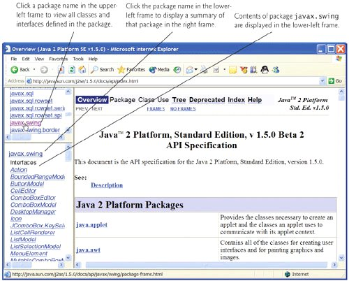 G 2  Navigating the Java API   Appendix G  Using the Java API