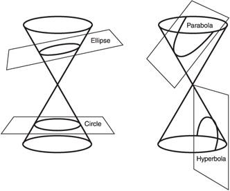 ebook Entwurf integrierter 3D Systeme