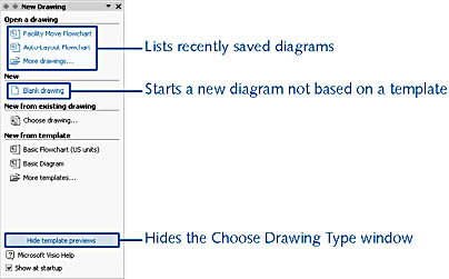 figure 1-5. the new drawing task pane provides shortcuts for creating new diagrams and opening existing ones