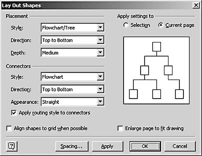 figure 3-9.  to change the layout, depth, and routing style in a connected diagram, choose shape, lay out shapes.