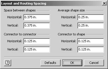figure 3-10.  use the layout and routing spacing dialog box to adjust horizontal and vertical spacing for shapes and connectors.