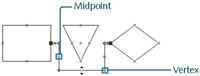 figure 3-11.  to change the path of a connector, drag a vertex or midpoint.