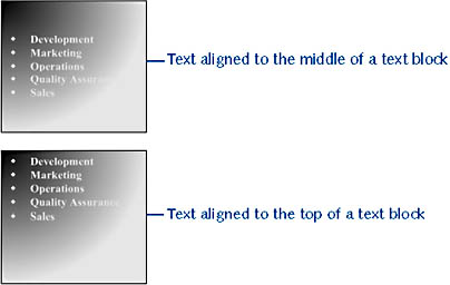 figure 4-20. visio typically centers text vertically within a text block. as you type, the top and bottom margins remain equal. to add text in word processor fashion, use top alignment for the text block.