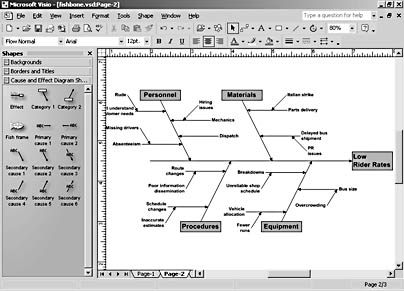 Showing cause and effect microsoft visio version 2002 inside out figure 9 12 you can create a fishbone diagram with the cause and effect ccuart Images