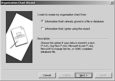 figure 10-7.  on the first screen of the organization chart wizard, you can choose whether to import information from a data source or to create a file that can be imported.