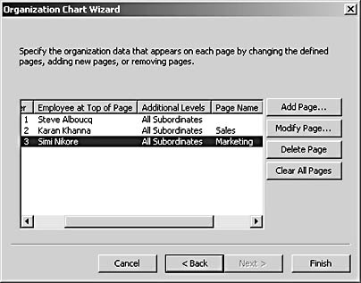 figure 10-12.  on this screen, the wizard shows you the top-level employee on each page of a multiple-page organization chart.