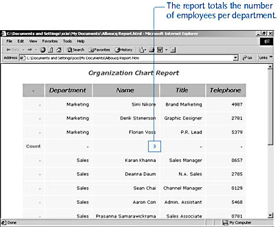 figure 10-17.  you can quickly create a report that lists information for all the employees in your organization.