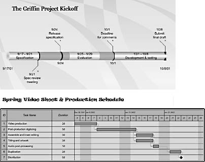 Chapter 12 -- Tracking Projects and Schedules - Microsoft Visio ...
