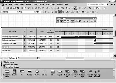 Scheduling Projects with Gantt Charts - Microsoft Visio Version ...