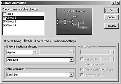 figure 13-14.  in powerpoint, each section you paste appears in the custom animation dialog box as a separate visio object that you can animate.