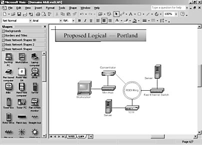 starting a network diagram   microsoft visio version inside    figure      a high level logical network diagram provides a useful visual