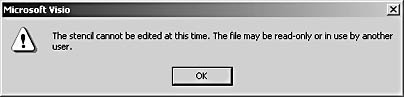 figure 21-5.  if a message like this appears when you try to open a stencil for editing, the stencil file has been saved as a read-only file. the original file cannot be edited unless you reset the read-only flag in windows.