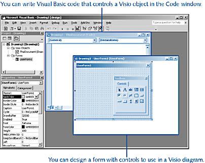 Programming Solutions with VBA | Microsoft Visio Version