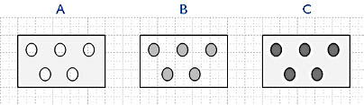 figure 22-8. in merged shape a (the swiss cheese), the dots are open paths, and in merged shape b, the rectangle is an open path. in group c, the dots are a group, and they're grouped with the rectangle so that both the dots and the rectangle can be filled separately.