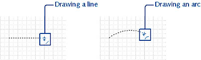 figure 22-9. as you drag with the pencil tool, the pointer provides useful feedback by changing to show whether you're creating an arc or a line.