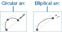 figure 22-15. technically, the pencil tool creates circular arc segments, and the arc and ellipse tools create elliptical arc segments.