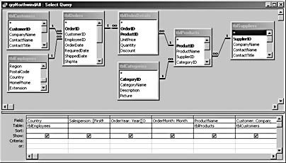 Using Forms to Display Linked Data | Microsoft Access Version 2002
