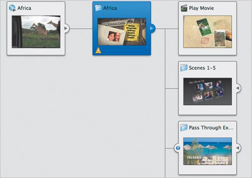 how to use themes in imovie