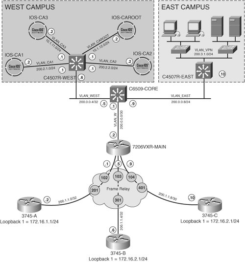 case study of network security fundamentals