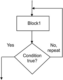counter objects java how to stop