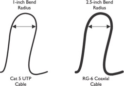 Wiring Types In Residential Homes. Wiring. Free Image About Wiring on