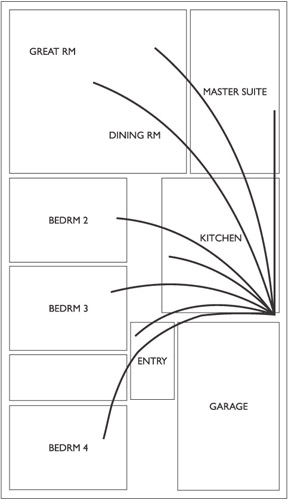 planning a structured wiring installation