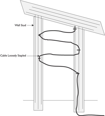 commercial wiring rough in rough in installation part ii structured wiring  rough in installation part ii