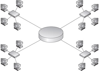 Computer network basics part iii home computer networks figure 10 9 an example of the hybrid star ring network topology ccuart Image collections