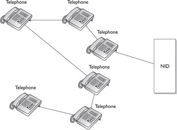Vintage Telephone Wiring Diagram moreover Dsl Plug Wiring Diagram as well In The Media additionally Xfinity Wiring Diagram additionally Wiring Diagram For Landline Phone. on phone line hook up diagram