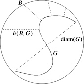 Chapter 4: Bounding Volume Hierarchies | Geometric Data ...