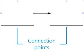 Modifying Shape Connections   Connecting Shapes