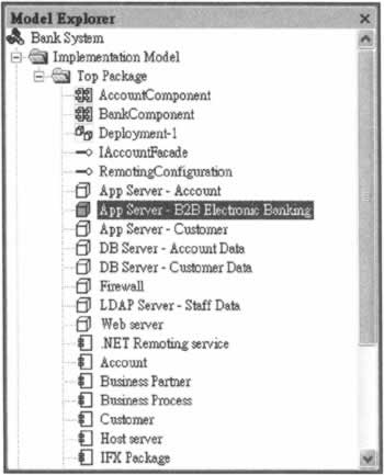 Package and Deploy the Bank Application | Professional UML
