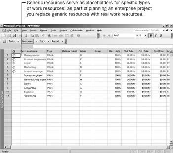 building a new plan from an enterprise template microsoftВ