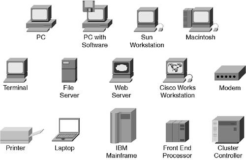 Network Equipment Icons : Obtaining equipment ccnp r practical studies switching
