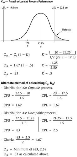 Process Capability Studies (PCS)