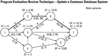 Chamberlain Garage Door Opener Wiring Diagram besides Wiring Diagram in addition Wiring Diagram For Car Deck besides Six Sigma Spider Diagram also T25866319 Aeg oko favorit 40300 when switching. on best wiring diagram program